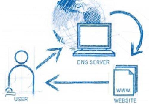 آموزش نصب و کانفیگ DNS SERVER در ویندوز سرور