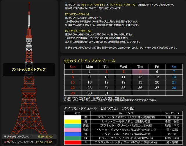 Tokyo Tower Persona 5